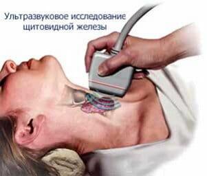 УЗИ щитовидной железы , УЗИ щитовидки в Самаре. УЗИ щитовидной железы в Самаре.